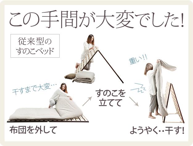 シングルベッド おしゃれ 安い 通販 すのこ